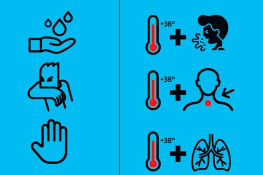 Cuáles son los síntomas y cómo prevenir el coronavirus